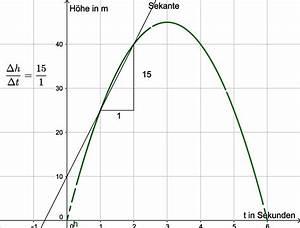Durchschnittliche Steigung Berechnen : der differenzenquotient ~ Themetempest.com Abrechnung