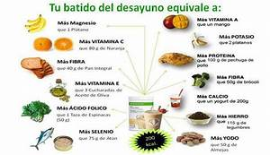 desayuno Herbalife NUTRICIÓN, SALUD Y BIENESTAR