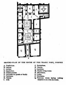 layout of house file ground plan of the house of the tragic poet pompeii jpg wikimedia commons