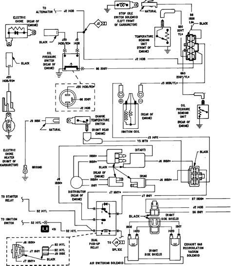 1977 dodge motorhome wiring diagram wiring diagram database