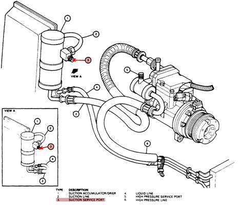 2005 Lincoln Town Car Engine Diagram by Where Is The Ac Low Pressure Valve Located On A 1989