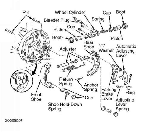 rear brake shoes toyota sequoia  repair toyota