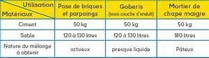 Dosage Pour 1m3 De Béton : faire du mortier et du b ton wiki for home ~ Premium-room.com Idées de Décoration