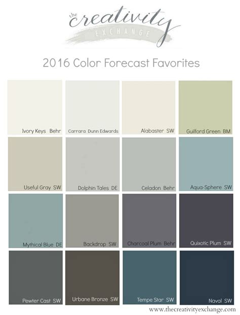 interior color trends for homes 2016 paint color forecasts and trends paint companies