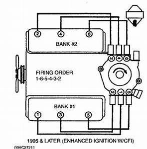 spark plug wiring diagram chevy 4 3 v6 38 wiring diagram With chevy trailblazer spark plugs on chevy 2005 3 4 liter engine diagram