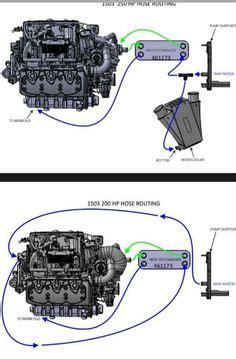 Boat Engine Cooling Diagram by 110 Best Aluminum Boat Design Images Boating Aluminium