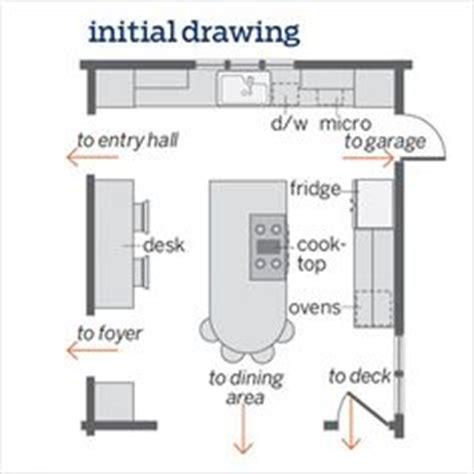 12x14 kitchen floor plan 1000 images about kitchen floor plans on 3805