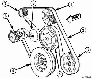 What Is The Direction Of The Fan Belt On A 2005 Dodge Ram Diesel 2500 4 Wheel Drive  Or Belt