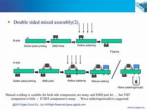 Pcba Assembly Process Flow    Pcb Assembly Manufacturing