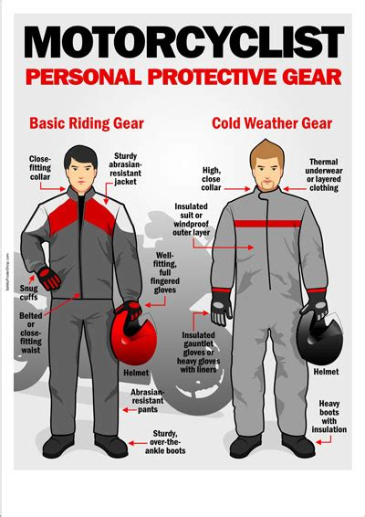 road safety poster motorcyclist personal protective gear