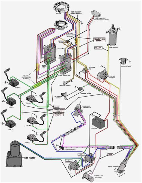 1989 Mercury Wiring Diagram by Schema Electrique Mercury V6 135 Ch 1989 M 233 Canique