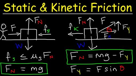 Kinetic Friction Static Physics Problems