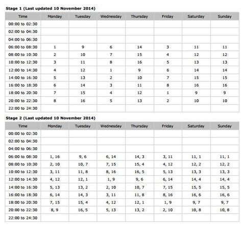 new schedule of load shedding cape town loadshedding schedules 6000 from