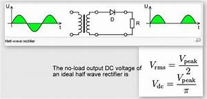 Rectifier  Inverter  Capacitor  Inductor Basic