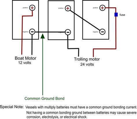24 Volt Wiring by 24 Volt Trolling Motor Wiring Impremedia Net