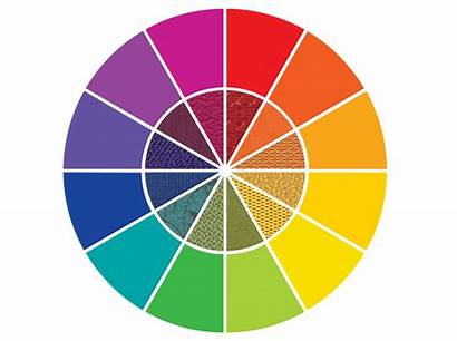 Wheel Spin Theory Decor Colors Yellow Primary