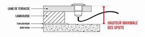 Spot Led Encastrable Plafond Faible Hauteur : guide de pose installation clairage pour terrasse bois ~ Edinachiropracticcenter.com Idées de Décoration