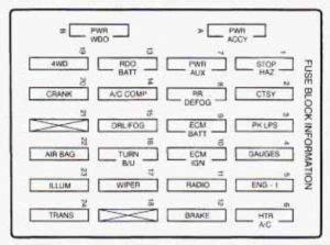 1998 S10 Fuse Box Diagram by Chevrolet Blazer 1997 Fuse Box Diagram Auto Genius