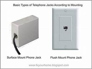 Fix Your Home  Telephone Jack Replacement