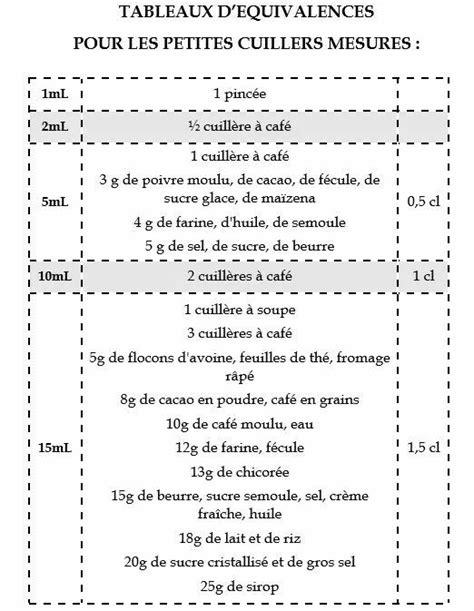 equivalence poids et mesure en cuisine 17 meilleures id 233 es 224 propos de conversions de mesures de