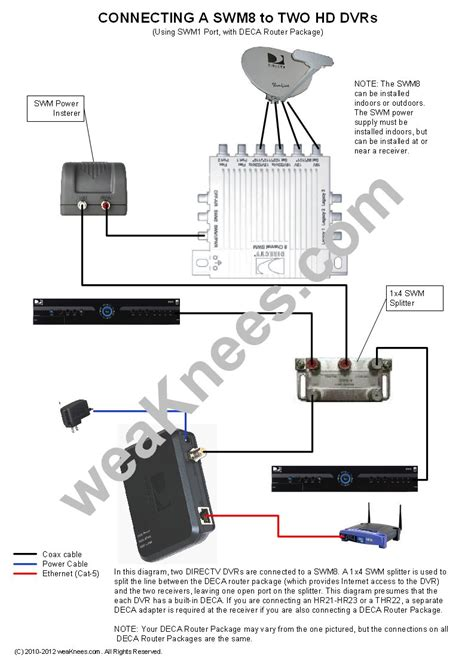 directv swm wiring diagrams and resources