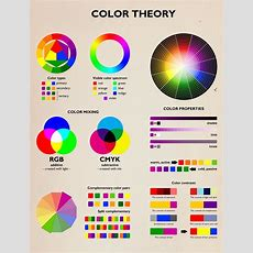 Color Theory Poster Best Infographics For Web Designers