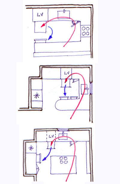 amenagement cuisine interior elevations architectural graphics standards
