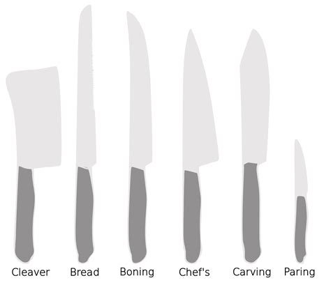what is a brand of kitchen knives file kitchen knives svg wikimedia commons