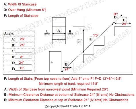 staircase measurements gallery