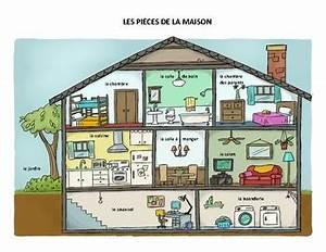 Piece De La Maison En Anglais : maison pi ces de la maison listening and speaking activity in french ~ Preciouscoupons.com Idées de Décoration