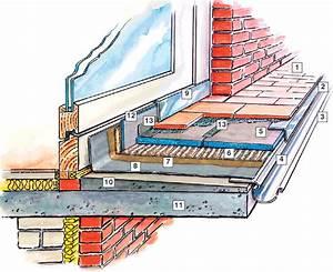 Wedi Platten Außenbereich : balkonsanierung mit allem pipapo ~ Markanthonyermac.com Haus und Dekorationen