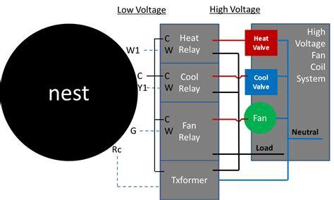 diagrams periodic diagrams science part
