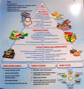 diabetic diet - Diabetes Inc. Diabetic Diet