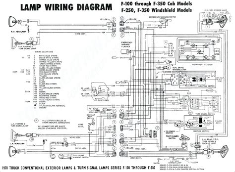 Wiring Diagram For A 1979 Ford F150 by Light Wiring Diagram Ford F150 Gallery