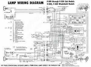 1968 Ford Tail Lights Wiring Diagram
