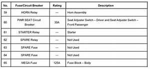 98 E350 Passenger Van Fuse Diagram