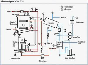 Ft29   Batch Solvent Extraction And Desolventising Unit