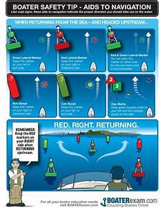 Boater Safety Rules  7 Navigation Tips To Observe At Sea
