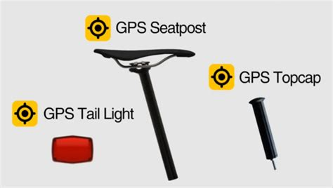The Hidden Gps Tracker That's Also A Cycle Computer (video