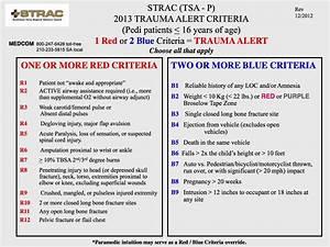 manual template word strac trauma program manual