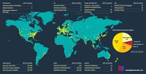 estonian universities   worlds