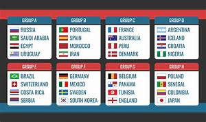 2018 FIFA World Cup   All Infos & Facts   online-betting.org