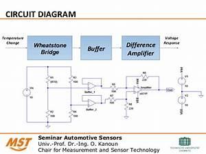Wheatstone Bridge Circuit Design And Simulation For