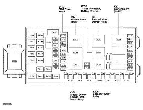 Buss Fuse Panel Wiring Diagram Database