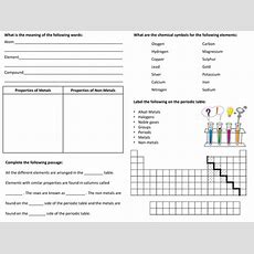 Periodic Table Unit Summary By Kayclay  Teaching Resources
