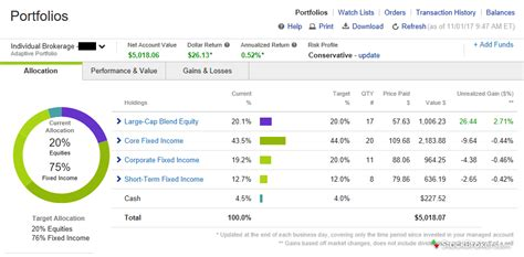 E*trade Core Portfolios Review Stockbrokerscom