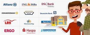 Aktuelle Hypothekenzinsen Entwicklung : aktuelle bauzinsen entwicklung der bauzinsen auf einen blick ~ Frokenaadalensverden.com Haus und Dekorationen