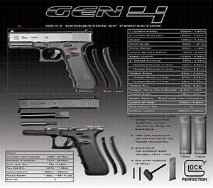 Glock G22 Gen 4 Review