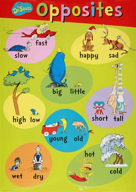 dr seuss beginning concepts bulletin board set reading 627 | 1c0713f66acfdce6a14afd0262404567