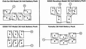 Club Car Battery Wiring Diagram 36 Volt Club Car 36 Volt Forward Reverse Switch 36 Volt Club Car